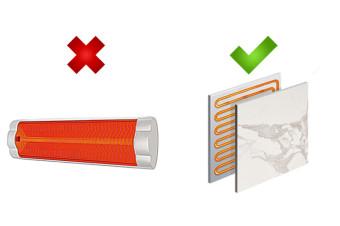 Как правильно выбрать безопасный инфракрасный обогреватель